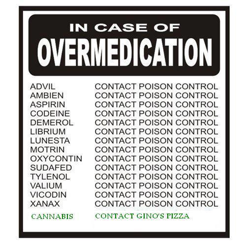 In case of overmedication