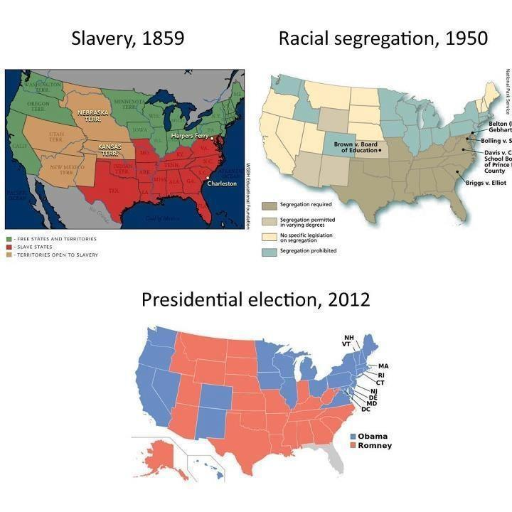 Racialist history of the USA