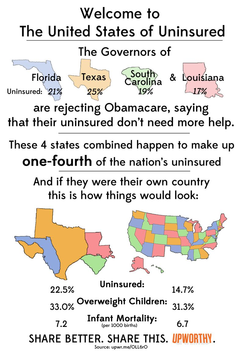 America's uninsured